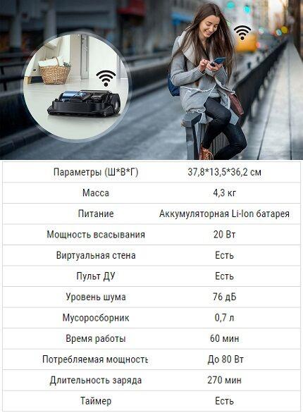 Характеристики VR9040