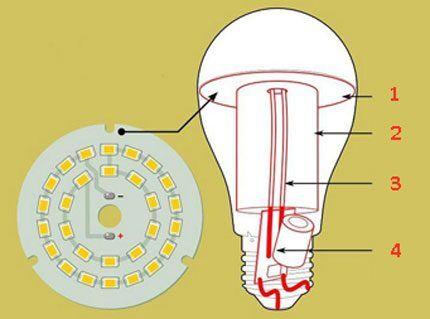 Структура светодиодной лампы