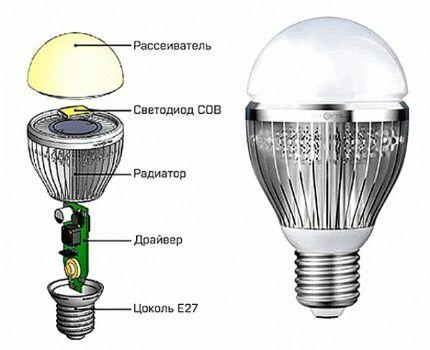 Схема устройства светодиодной лампы