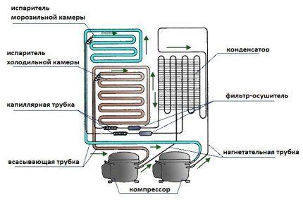 Схема устройства двухкомпрессорного холодильника