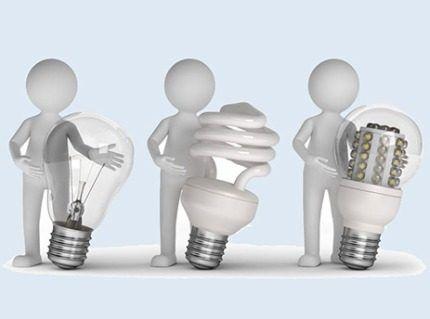 Различные виды ламп