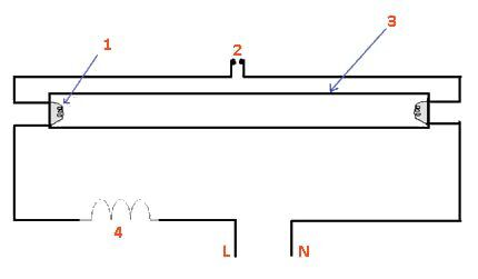 Включение электромагнитного пускорегулятора