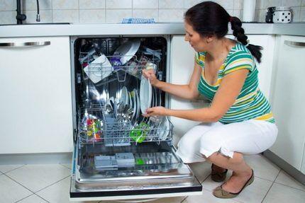 Посудомоечная машинка от Канди
