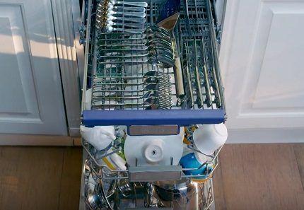 Правильное размещение посуды по корзинам