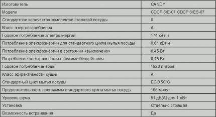 Технические характеристики модели CDCP 6E 07
