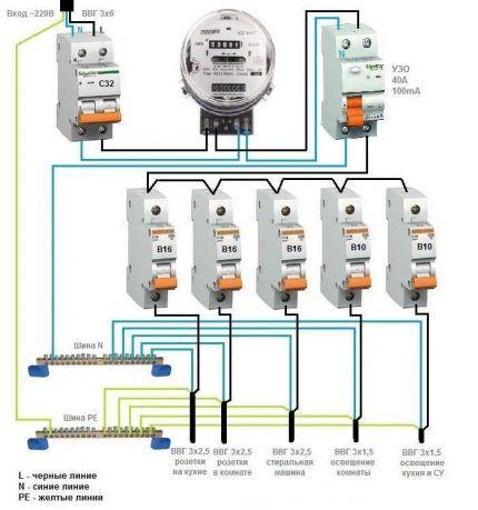 Общее УЗО для 1-фазной сети   электросчетчик