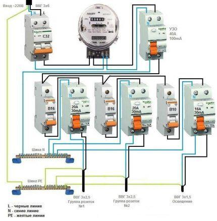 Общее УЗО для 1-фазной сети   групповые УЗО