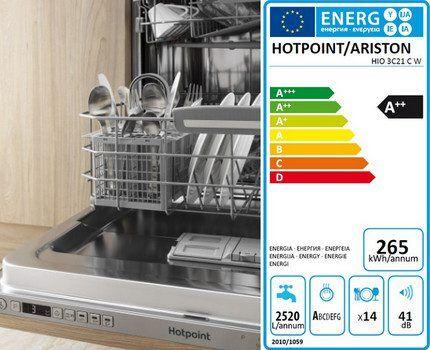 Энергопотребление посудомоечной машины