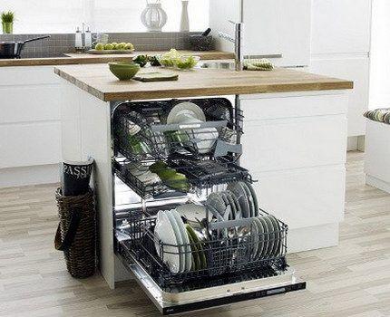 Посудомоечная машина интерьере