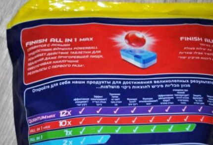 Таблетки Finish для посудомоечной машины: обзор линейки + отзывы покупателей