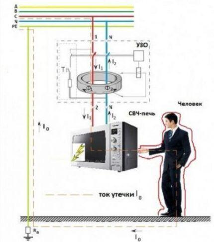 Конструкция и принцип действия УЗО