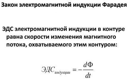 Закон ЭДС