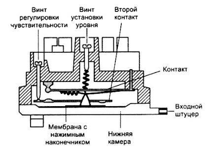 Схема механического датчика