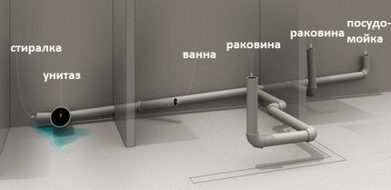 Схема подключения сантехники