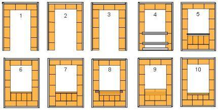 Схема порядовок 10 первых рядов кладки печки