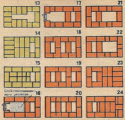 Порядовки для выполнения второго этапа кладки печки из кирпича