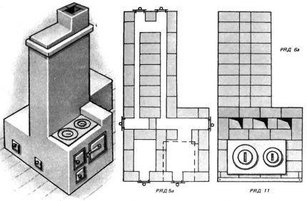 Два варианта строительства кирпичной печи для дачи