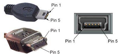 Распиновка USB-mini