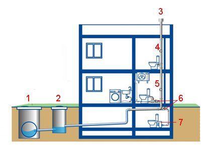 Схема разводки двухэтажного дома