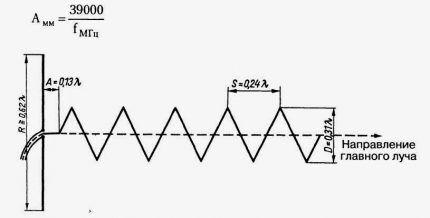 Схема спиральной антенны