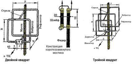 Двухрамная антенна