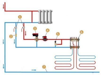 Схема подключения от радиатора