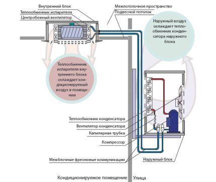 Схема работы кассетной системы