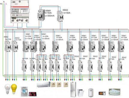 Схема электропроводки частного дома