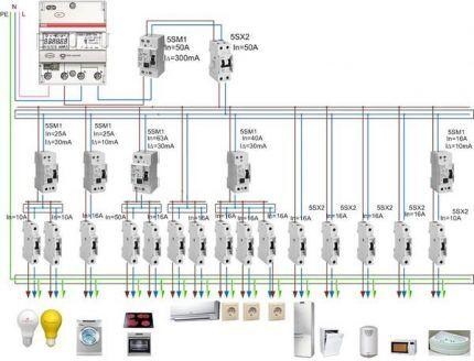 Универсальная схема электропроводки частного дома