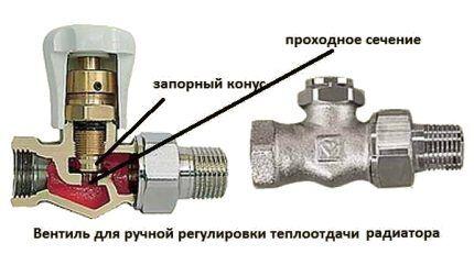 Регулировочный вентиль для радиатора