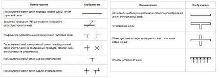Условные обозначения проводов и шин