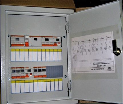 Металлический бокс для автоматических выключателей