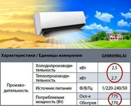 Пример для расчета энергоэффективности