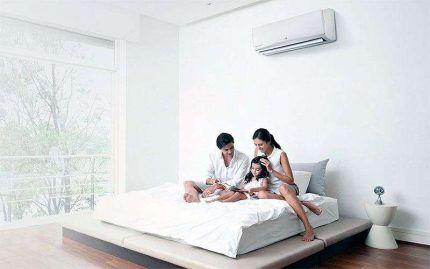 Функциональность климатического оборудования