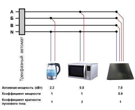 Пример подключения приборов к трехфазной сети