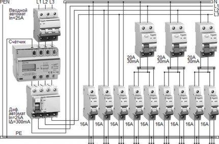 Схема монтажа автоматических устройств