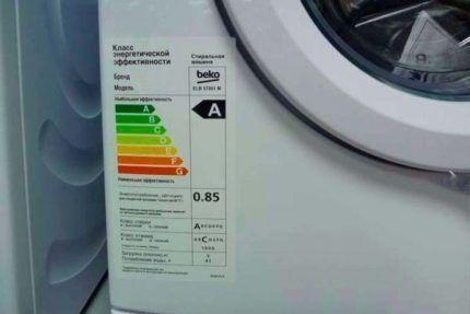 Класс энергетической эффективности