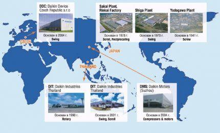 Страны-производители Daikin