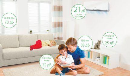 Уровни бытовых шумов в квартире
