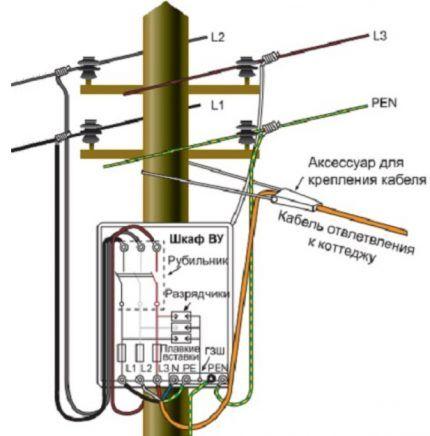 Уличный ящик для электросчетчика: требования и особенности выбора и установки электрощитка
