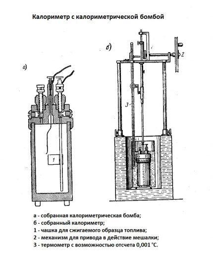 Калориметрическая бомба для измерения ТСТ
