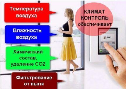 Возможности климат-контроля для квартиры
