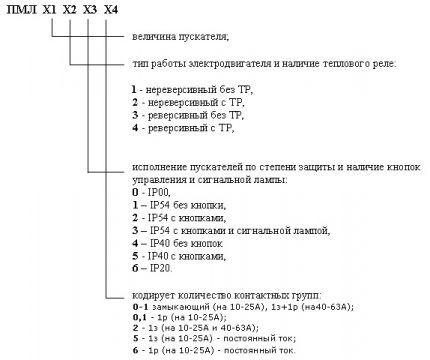 Обозначение магнитных пускателей