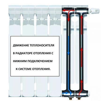 Устройство радиатора с подводом теплоносителя снизу