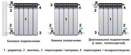 Разные способы подсоединения батареи