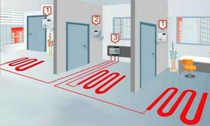 Раздельная регулировка по комнатам
