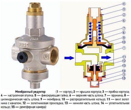 Мембранный редуктор давления