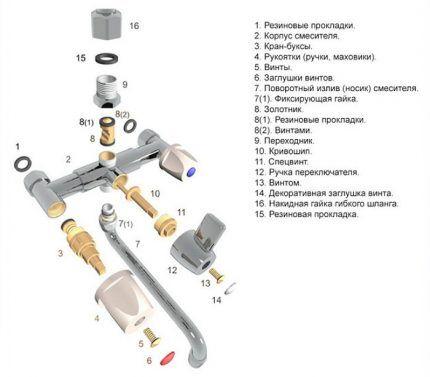 Схема двухвентильного смесителя