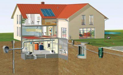 Схема автономного водоснабжения загородного дома