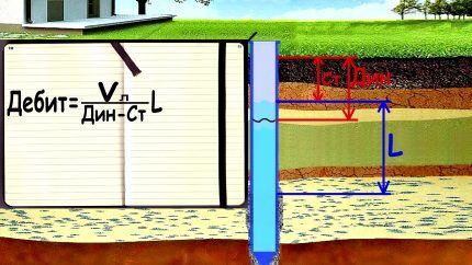 Расчет дебита скважины источника водоснабжения